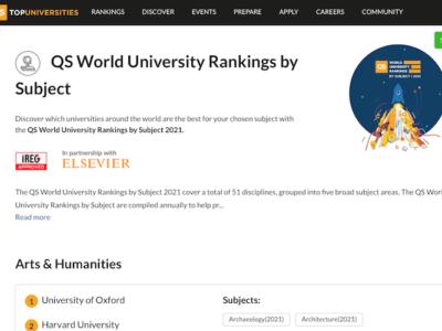 2021年版 QS世界大学ランキング 分野別- Engineering & Technology 上位50校